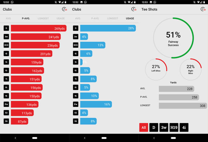 statistics available in the shot scope v2 app