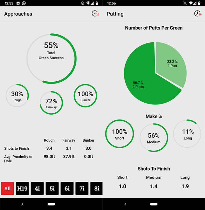 short game statistics available in the shot scope v2 app